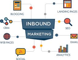 Inbound Marketing para abogados